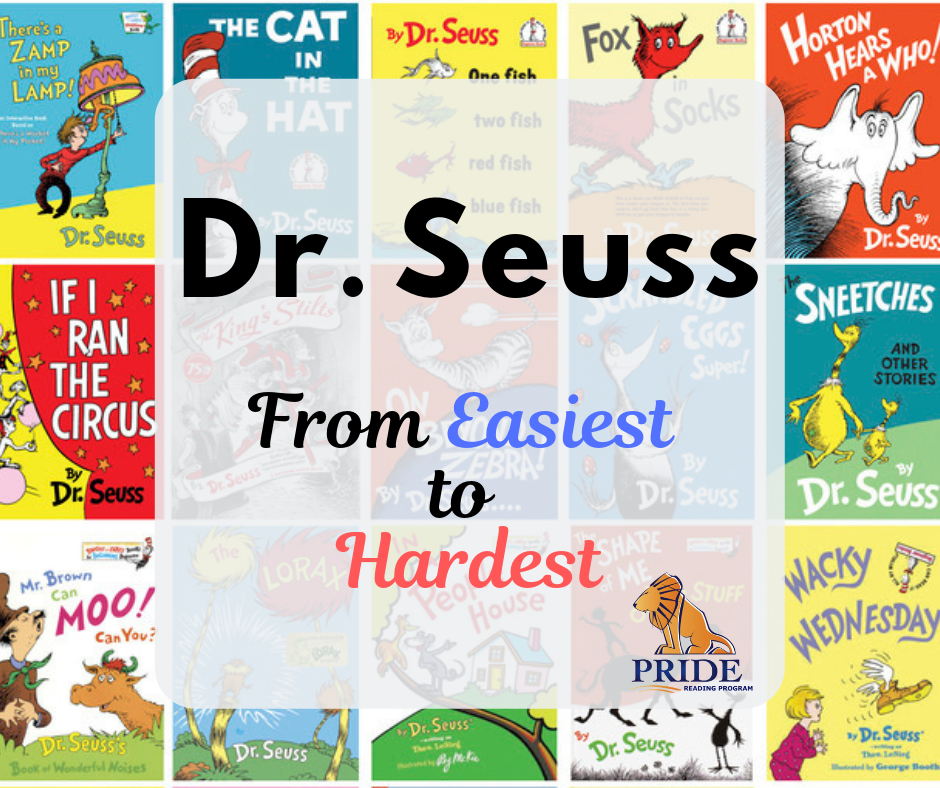 Reading with Dr  Seuss: From Easiest to Hardest