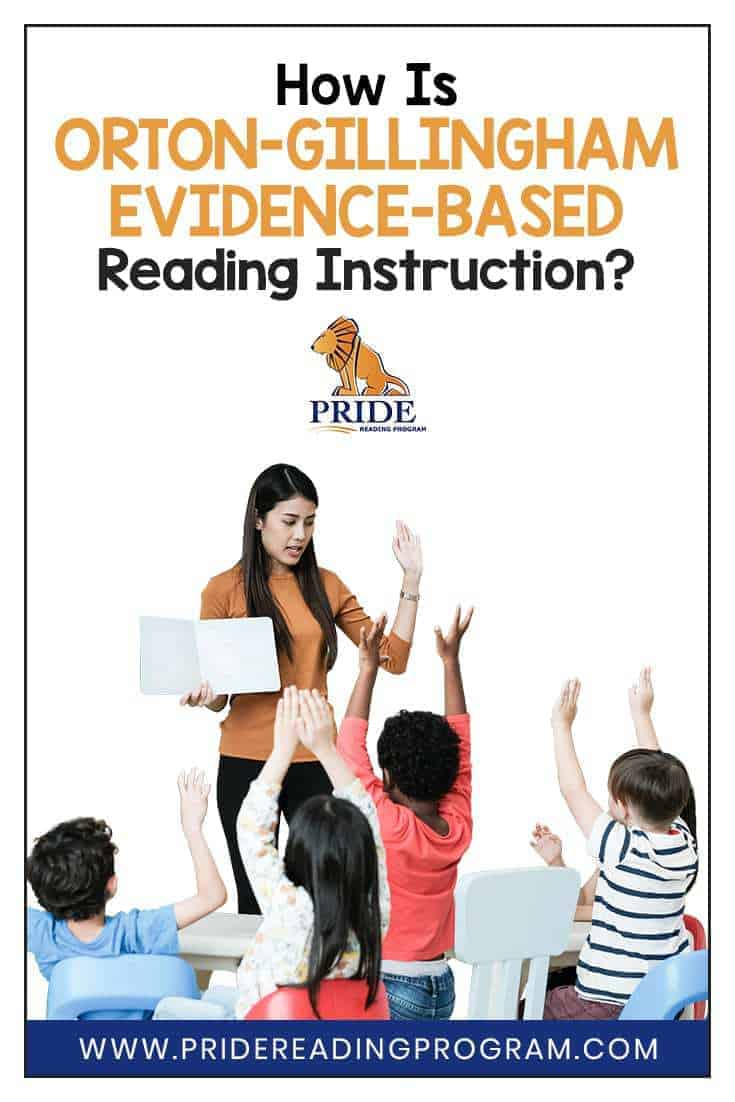 Most of the  dyslexia laws in the United States require that teachers use evidence-based reading instruction.  But what does evidence-based reading instruction for dyslexia mean and what should this look like?  Here is everything you need to know about Orton-Gillingham evidence-based reading instruction and the research to back it up. #ortongillingham #literacy #reading #IEP #SLP #sped #readingintervention